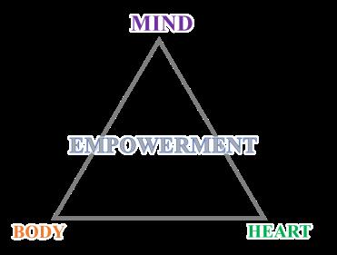 Triangle new